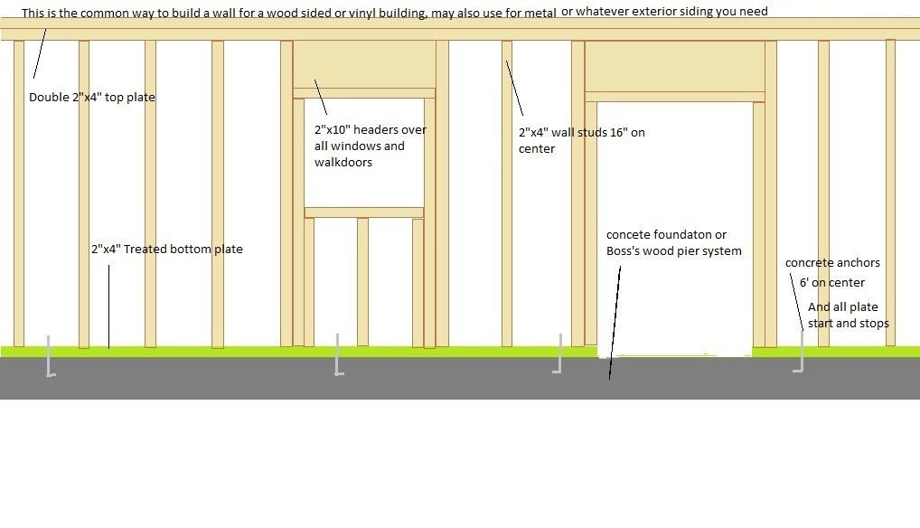 Basic Wall Framing Diagram